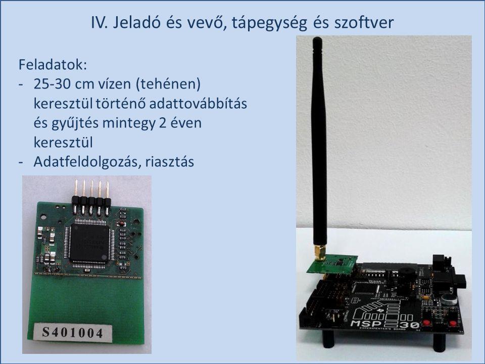 IV. Jeladó és vevő, tápegység és szoftver Feladatok: -25-30 cm vízen (tehénen) keresztül történő adattovábbítás és gyűjtés mintegy 2 éven keresztül -A