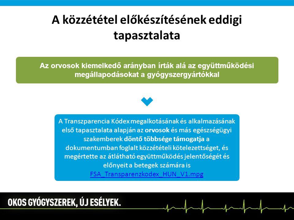 A közzététel előkészítésének eddigi tapasztalata A Transzparencia Kódex megalkotásának és alkalmazásának első tapasztalata alapján az orvosok és más egészségügyi szakemberek döntő többsége támogatja a dokumentumban foglalt közzétételi kötelezettséget, és megértette az átlátható együttműködés jelentőségét és előnyeit a betegek számára is FSA_Transparenzkodex_HUN_V1.mpg Az orvosok kiemelkedő arányban írták alá az együttműködési megállapodásokat a gyógyszergyártókkal
