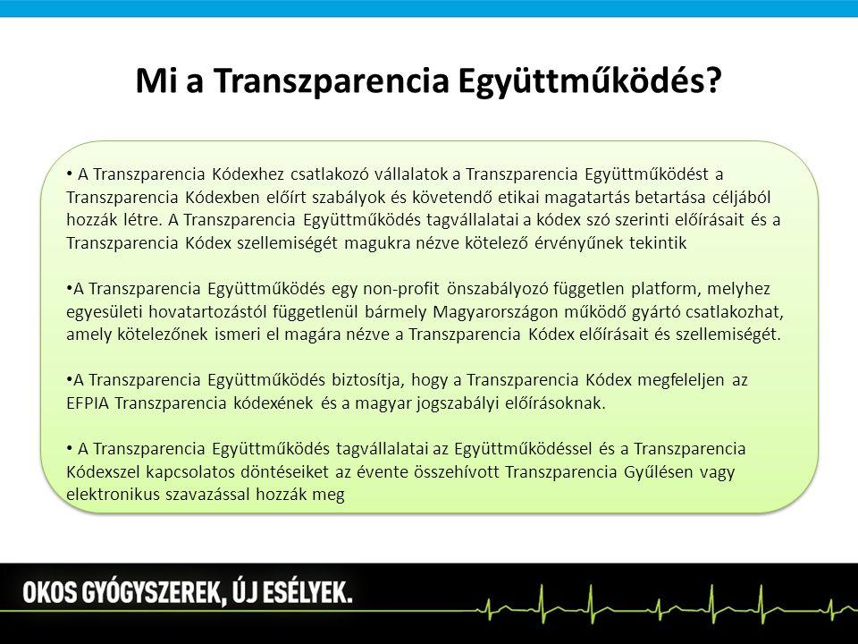 Mi a Transzparencia Együttműködés? A Transzparencia Kódexhez csatlakozó vállalatok a Transzparencia Együttműködést a Transzparencia Kódexben előírt sz