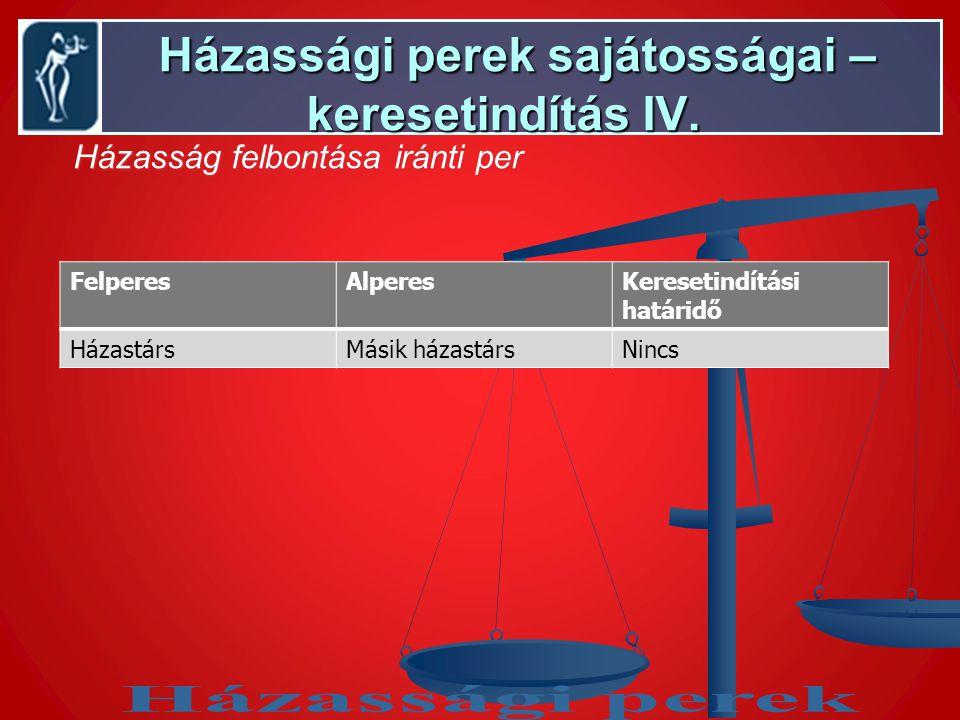 Házassági perek sajátosságai – keresetindítás IV.Házassági perek sajátosságai – keresetindítás IV.
