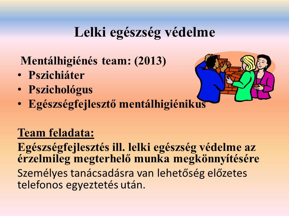 Lelki egészség védelme Mentálhigiénés team: (2013) Pszichiáter Pszichológus Egészségfejlesztő mentálhigiénikus Team feladata: Egészségfejlesztés ill.