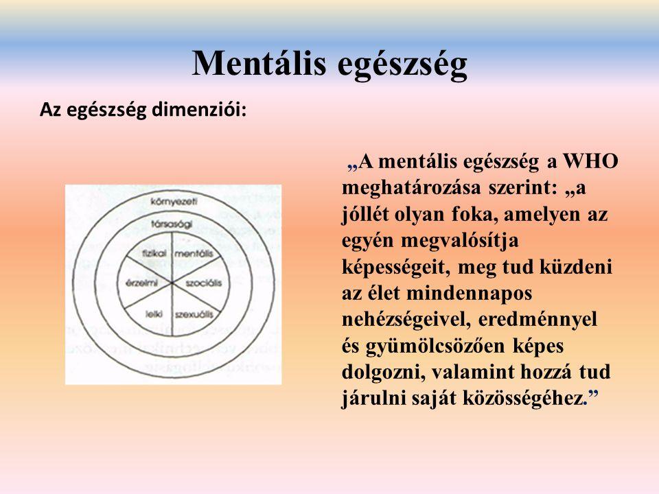 """Mentális egészség Az egészség dimenziói: """"A mentális egészség a WHO meghatározása szerint: """"a jóllét olyan foka, amelyen az egyén megvalósítja képessé"""