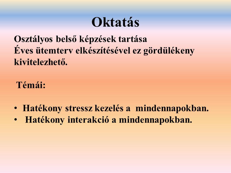Oktatás Osztályos belső képzések tartása Éves ütemterv elkészítésével ez gördülékeny kivitelezhető. Témái: Hatékony stressz kezelés a mindennapokban.