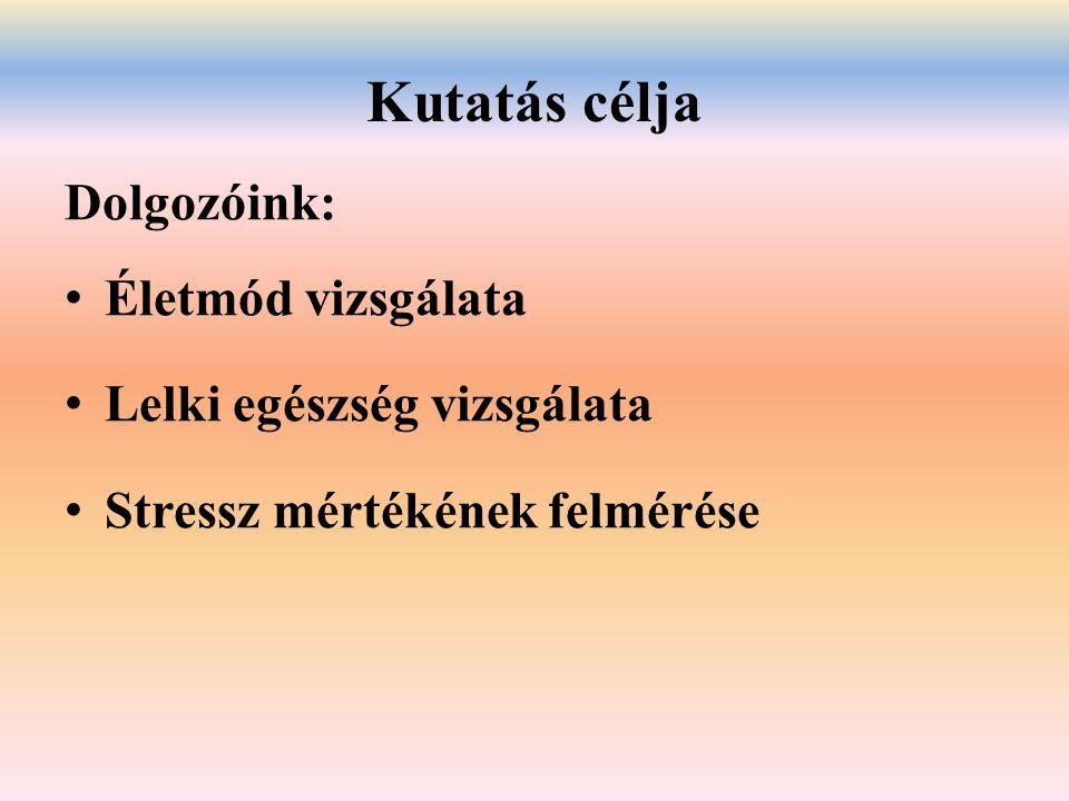 Kutatás célja Dolgozóink: Életmód vizsgálata Lelki egészség vizsgálata Stressz mértékének felmérése
