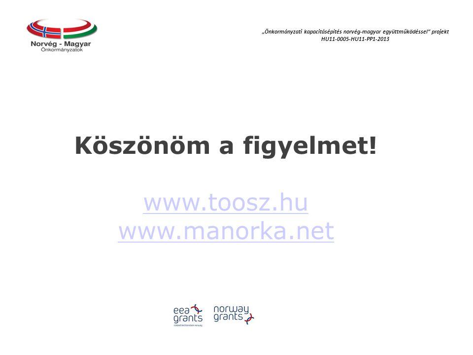 """Köszönöm a figyelmet! www.toosz.hu www.manorka.net """"Önkormányzati kapacitásépítés norvég‐magyar együttműködéssel"""" projekt HU11-0005-HU11-PP1-2013"""