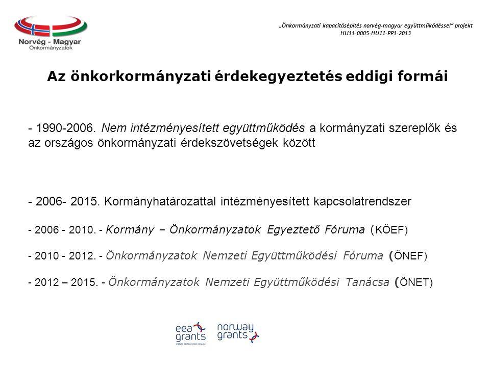 """""""Önkormányzati kapacitásépítés norvég‐magyar együttműködéssel projekt HU11-0005-HU11-PP1-2013 Az önkorkormányzati érdekegyeztetés eddigi formái - 1990-2006."""