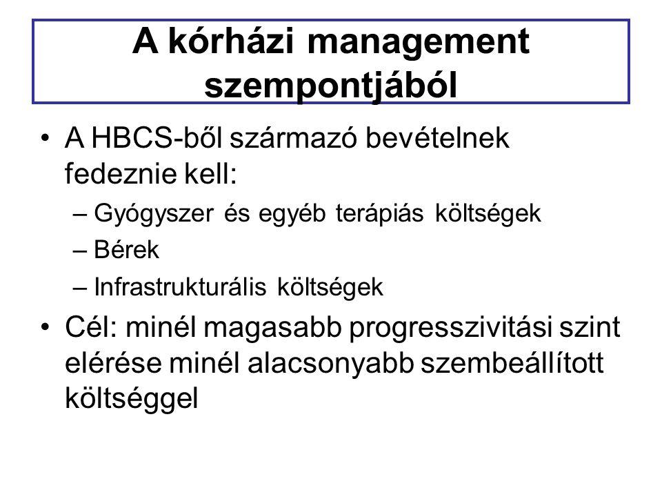 A kórházi management szempontjából A HBCS-ből származó bevételnek fedeznie kell: –Gyógyszer és egyéb terápiás költségek –Bérek –Infrastrukturális költ