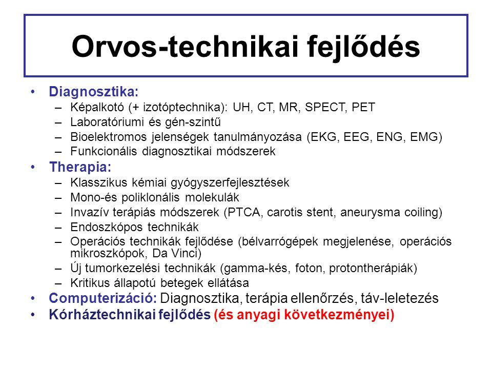 Orvos-technikai fejlődés Diagnosztika: –Képalkotó (+ izotóptechnika): UH, CT, MR, SPECT, PET –Laboratóriumi és gén-szintű –Bioelektromos jelenségek ta