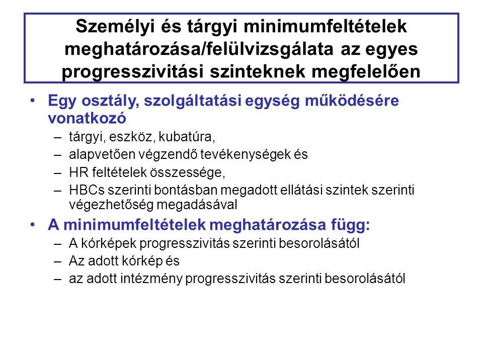 Személyi és tárgyi minimumfeltételek meghatározása/felülvizsgálata az egyes progresszivitási szinteknek megfelelően Egy osztály, szolgáltatási egység