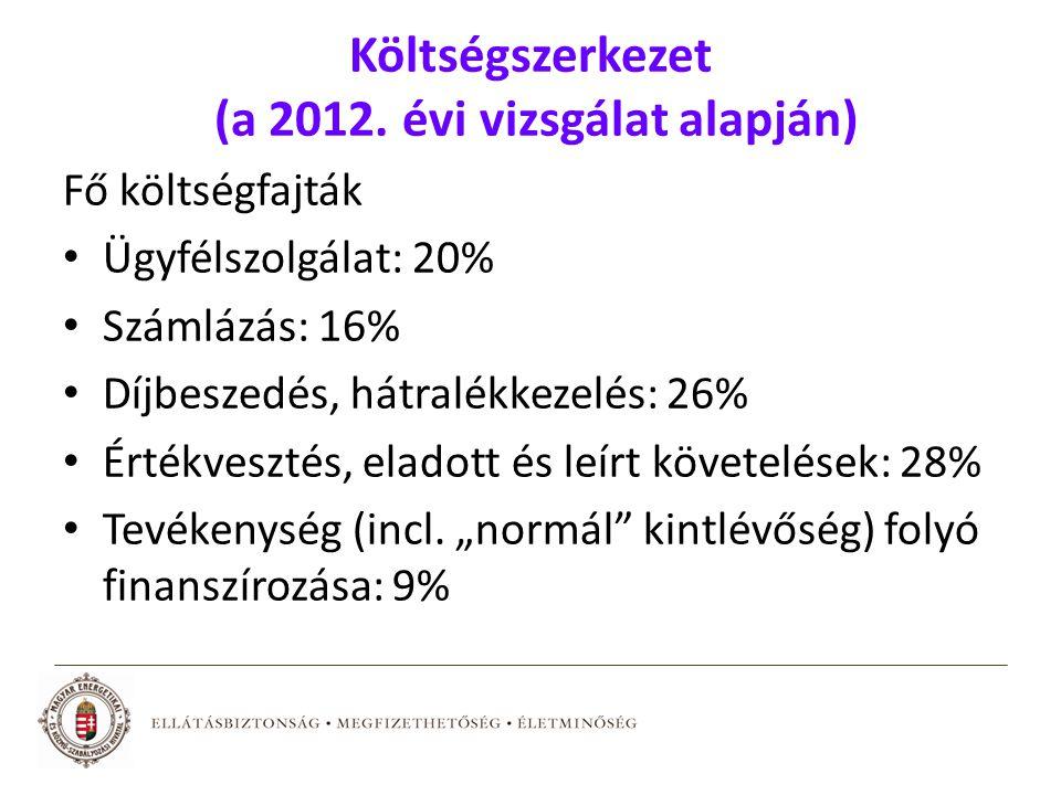 Költségszerkezet (a 2012. évi vizsgálat alapján) Fő költségfajták Ügyfélszolgálat: 20% Számlázás: 16% Díjbeszedés, hátralékkezelés: 26% Értékvesztés,