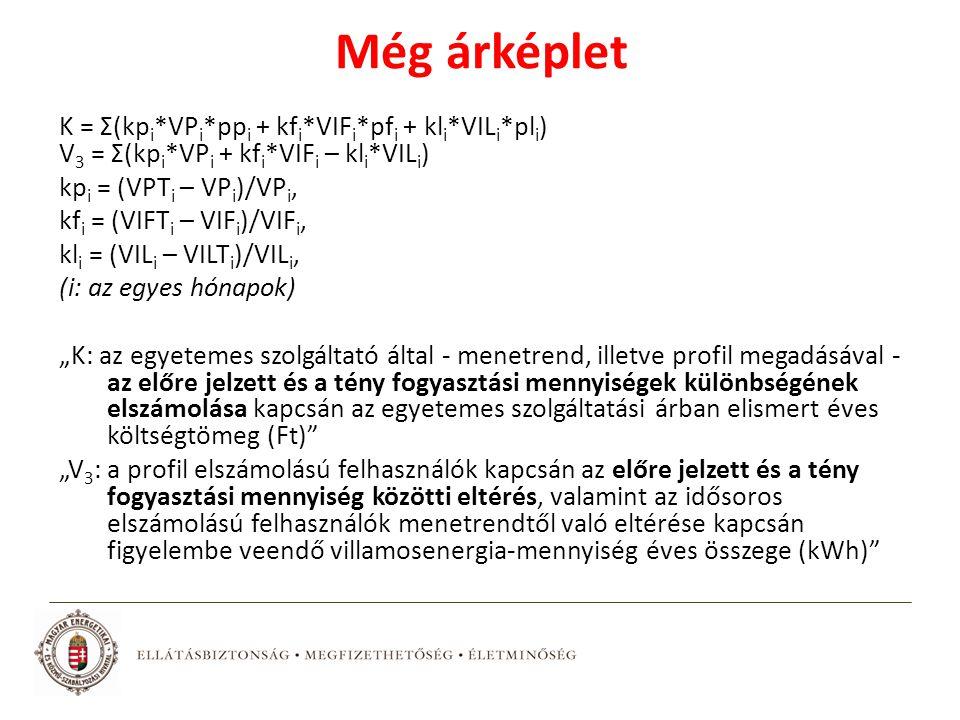 """Még árképlet K = Σ(kp i *VP i *pp i + kf i *VIF i *pf i + kl i *VIL i *pl i ) V 3 = Σ(kp i *VP i + kf i *VIF i – kl i *VIL i ) kp i = (VPT i – VP i )/VP i, kf i = (VIFT i – VIF i )/VIF i, kl i = (VIL i – VILT i )/VIL i, (i: az egyes hónapok) """"K: az egyetemes szolgáltató által - menetrend, illetve profil megadásával - az előre jelzett és a tény fogyasztási mennyiségek különbségének elszámolása kapcsán az egyetemes szolgáltatási árban elismert éves költségtömeg (Ft) """"V 3 : a profil elszámolású felhasználók kapcsán az előre jelzett és a tény fogyasztási mennyiség közötti eltérés, valamint az idősoros elszámolású felhasználók menetrendtől való eltérése kapcsán figyelembe veendő villamosenergia-mennyiség éves összege (kWh)"""