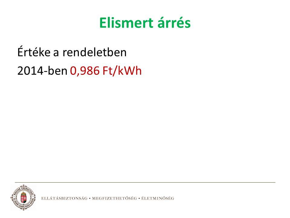 Elismert árrés Értéke a rendeletben 2014-ben 0,986 Ft/kWh