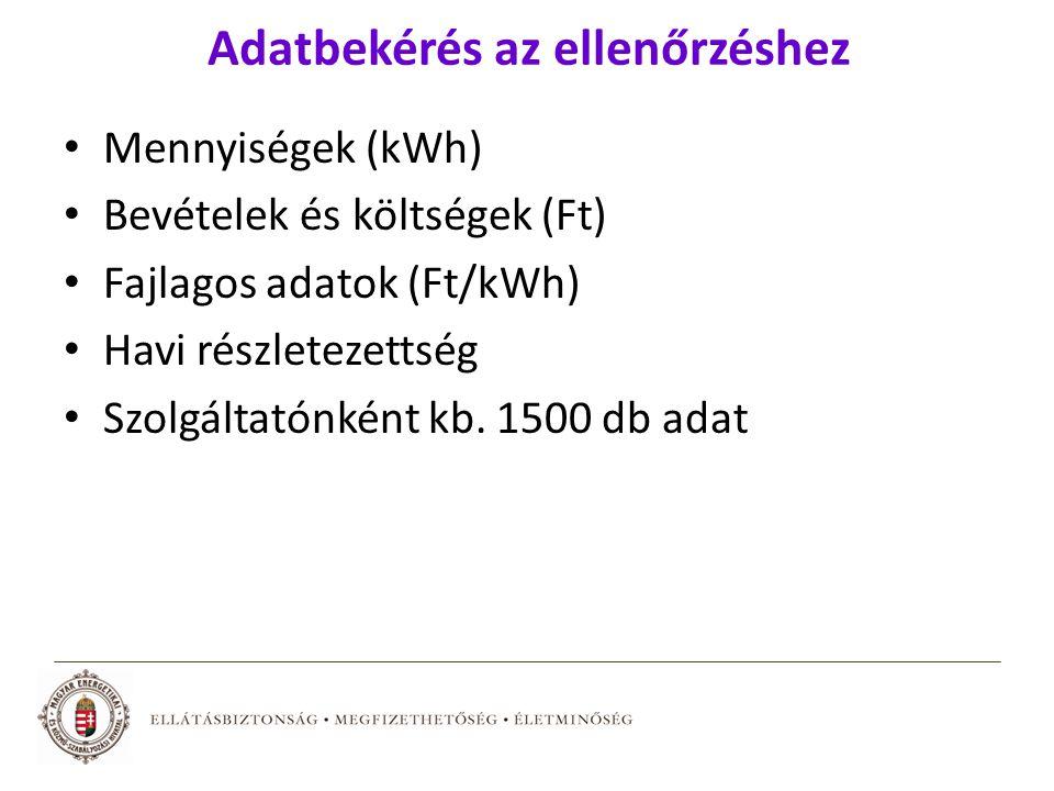 Adatbekérés az ellenőrzéshez Mennyiségek (kWh) Bevételek és költségek (Ft) Fajlagos adatok (Ft/kWh) Havi részletezettség Szolgáltatónként kb. 1500 db