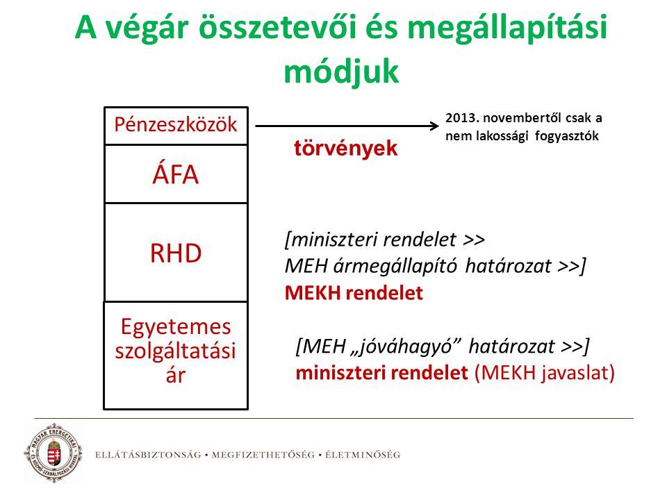 """A végár összetevői és megállapítási módjuk Egyetemes szolgáltatási ár RHD ÁFA Pénzeszközök törvények [miniszteri rendelet >> MEH ármegállapító határozat >>] MEKH rendelet [MEH """"jóváhagyó határozat >>] miniszteri rendelet (MEKH javaslat) 2013."""