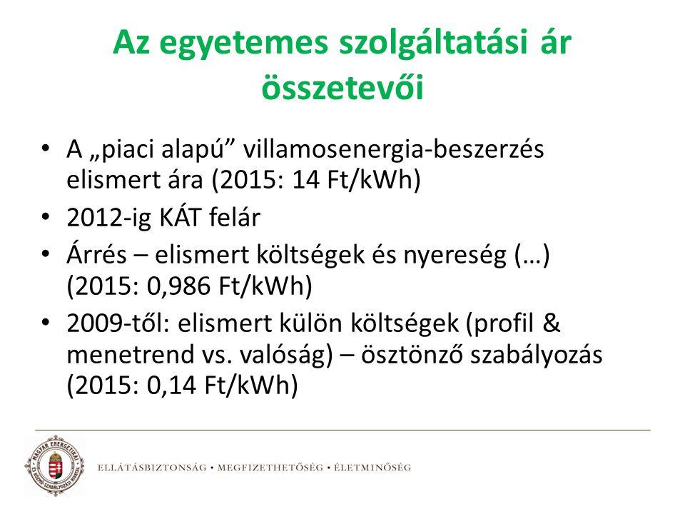 """Az egyetemes szolgáltatási ár összetevői A """"piaci alapú villamosenergia-beszerzés elismert ára (2015: 14 Ft/kWh) 2012-ig KÁT felár Árrés – elismert költségek és nyereség (…) (2015: 0,986 Ft/kWh) 2009-től: elismert külön költségek (profil & menetrend vs."""