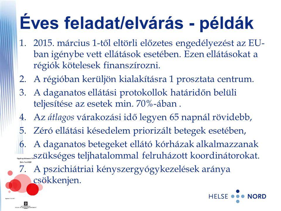 Éves feladat/elvárás - példák 1.2015. március 1-től eltörli előzetes engedélyezést az EU- ban igénybe vett ellátások esetében. Ezen ellátásokat a régi