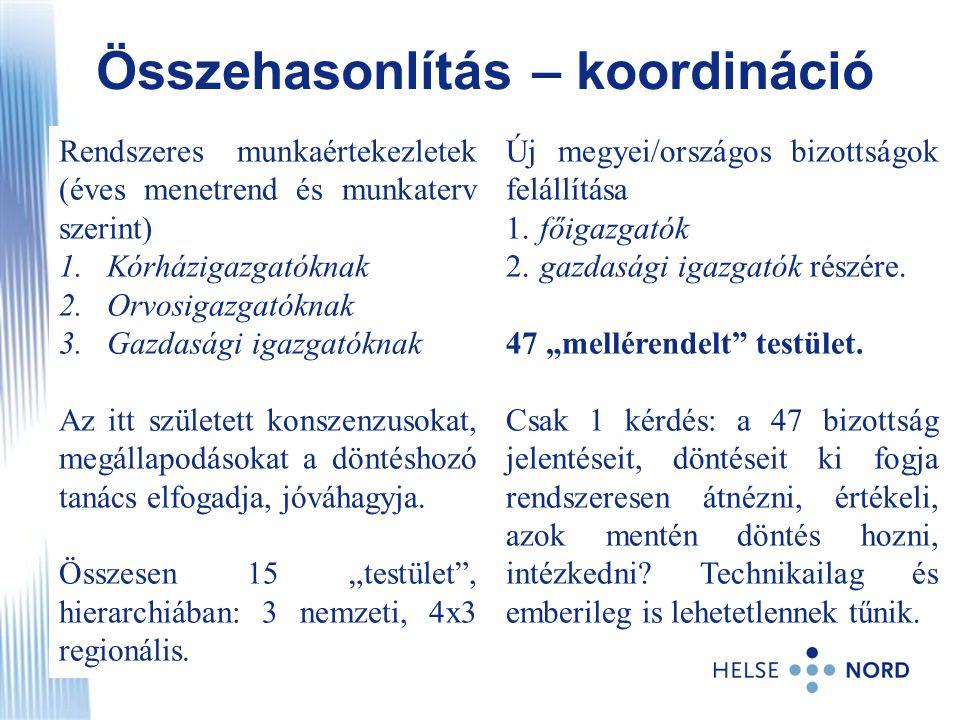 Rendszeres munkaértekezletek (éves menetrend és munkaterv szerint) 1.Kórházigazgatóknak 2.Orvosigazgatóknak 3.Gazdasági igazgatóknak Az itt született