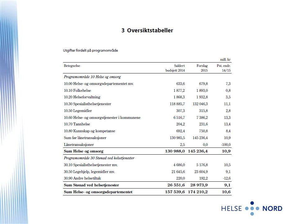 Priorizálási útmutató - példa http://www.helsedirektoratet.no/publikasjoner/Sider/default.aspx