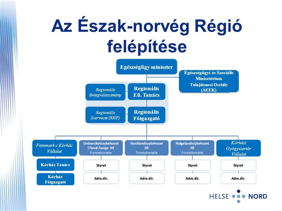 Az Észak-norvég Régió felépítése Egészségügy miniszter Egészségügyi és Szociális Minisztérium Tulajdonosi Osztály (ÁEEK) Regionális Eü. Tanács Regioná