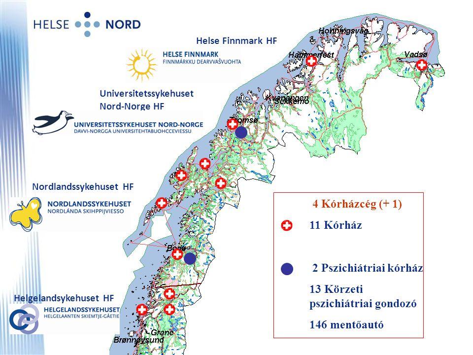 4 Kórházcég (+ 1) 11 Kórház 2 Pszichiátriai kórház 13 Körzeti pszichiátriai gondozó 146 mentőautó Helse Finnmark HF Universitetssykehuset Nord-Norge H