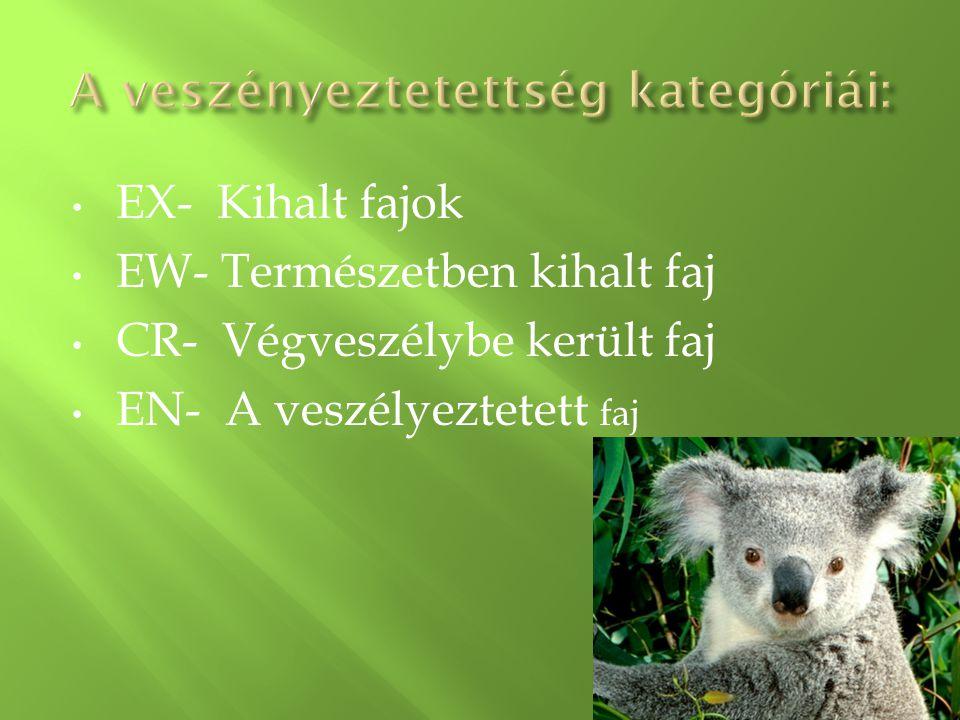 EX- Kihalt fajok EW- Természetben kihalt faj CR- Végveszélybe került faj EN- A veszélyeztetett faj