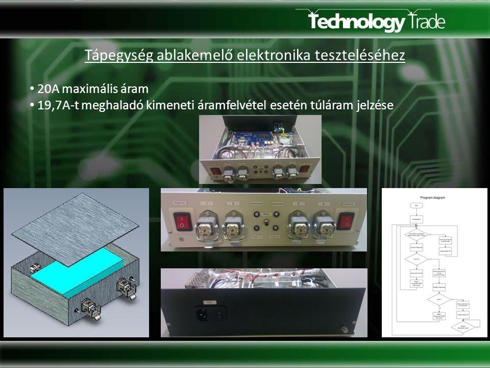 Tápegység ablakemelő elektronika teszteléséhez 20A maximális áram 19,7A-t meghaladó kimeneti áramfelvétel esetén túláram jelzése
