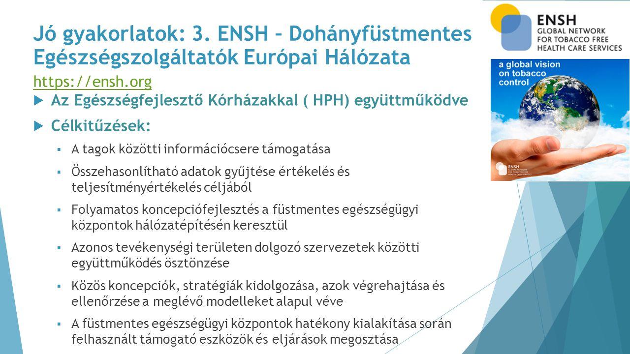 Jó gyakorlatok: 3. ENSH – Dohányfüstmentes Egészségszolgáltatók Európai Hálózata https://ensh.org https://ensh.org  Az Egészségfejlesztő Kórházakkal