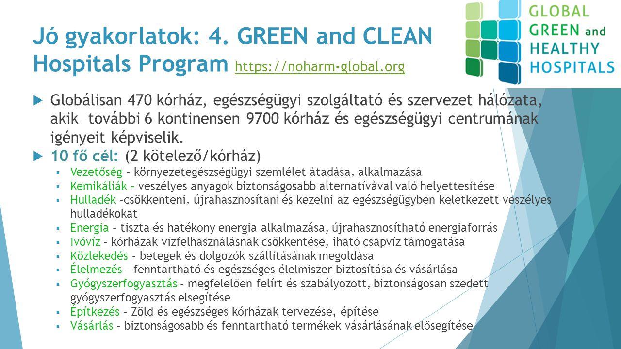Jó gyakorlatok: 4. GREEN and CLEAN Hospitals Program https://noharm-global.org https://noharm-global.org  Globálisan 470 kórház, egészségügyi szolgál