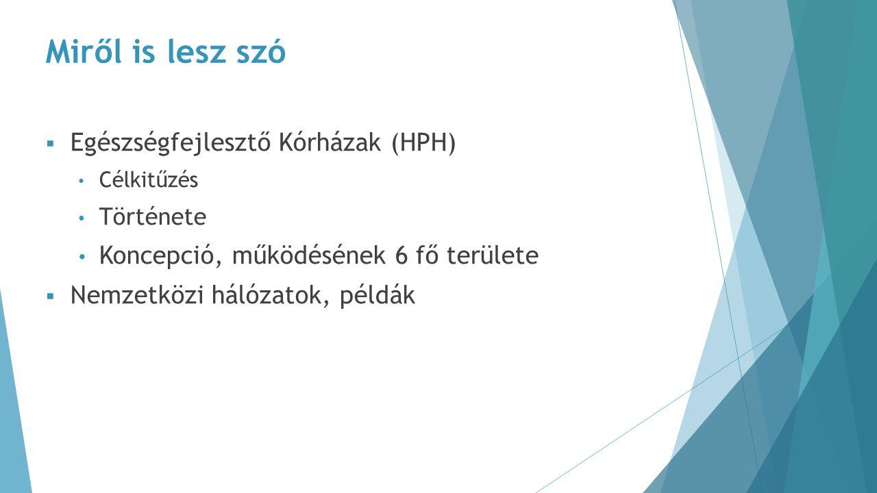 Miről is lesz szó  Egészségfejlesztő Kórházak (HPH) Célkitűzés Története Koncepció, működésének 6 fő területe  Nemzetközi hálózatok, példák