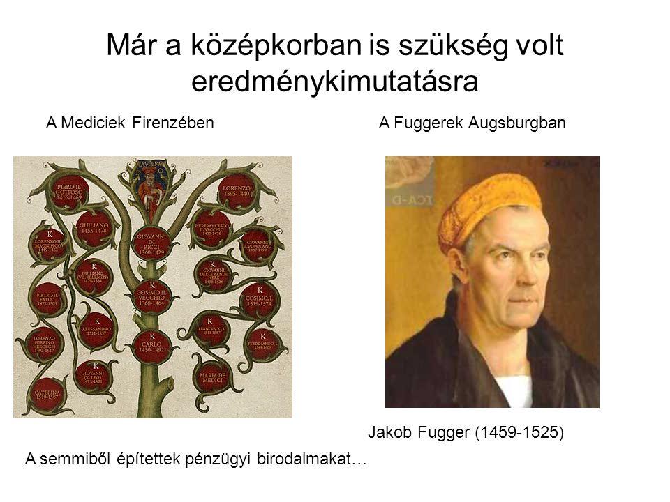Már a középkorban is szükség volt eredménykimutatásra A Mediciek FirenzébenA Fuggerek Augsburgban Jakob Fugger (1459-1525) A semmiből építettek pénzügyi birodalmakat…