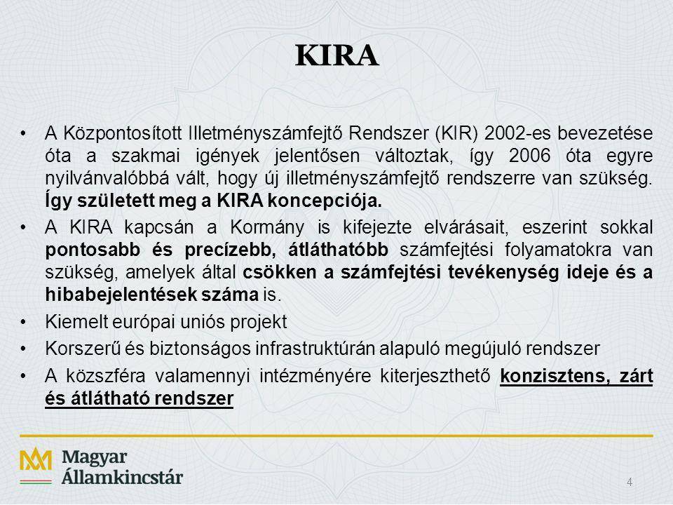 KIRA A Központosított Illetményszámfejtő Rendszer (KIR) 2002-es bevezetése óta a szakmai igények jelentősen változtak, így 2006 óta egyre nyilvánvalób