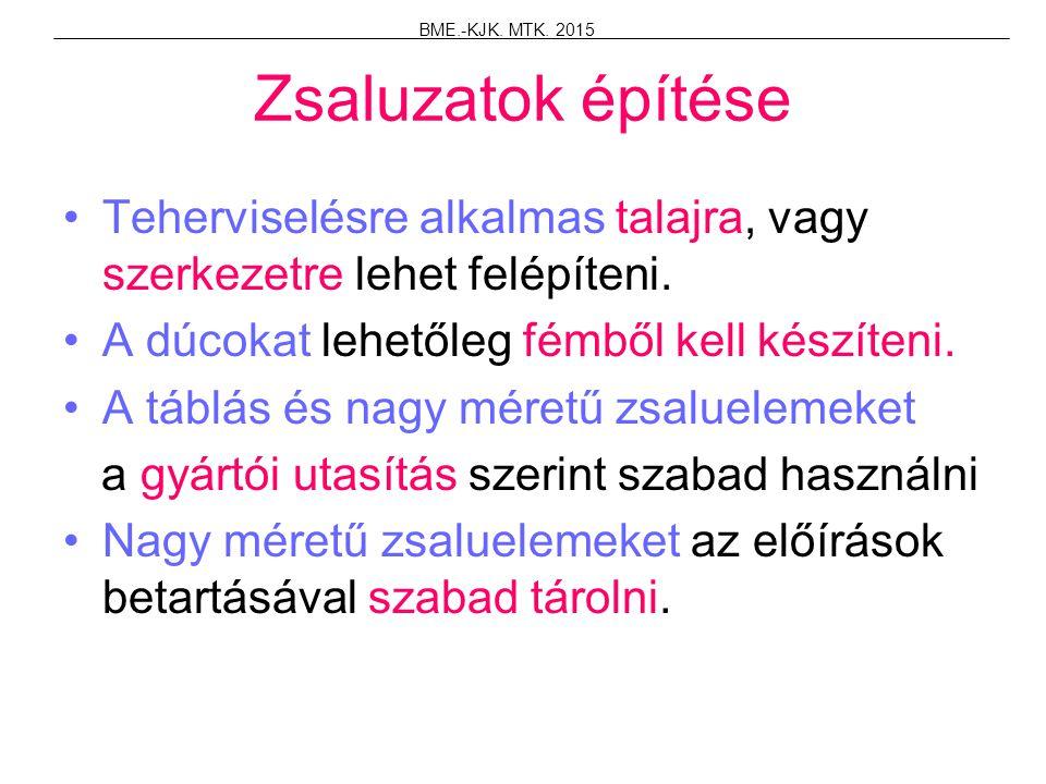 Zsaluzási módok Falzsalu készítése: összeépített táblák elhelyezése rögzítése oldal támasztó dúcokkal és összefogó (anker,) csavarral.