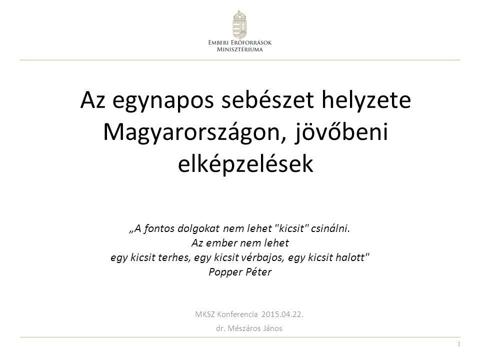 """1 Az egynapos sebészet helyzete Magyarországon, jövőbeni elképzelések MKSZ Konferencia 2015.04.22. dr. Mészáros János """"A fontos dolgokat nem lehet"""