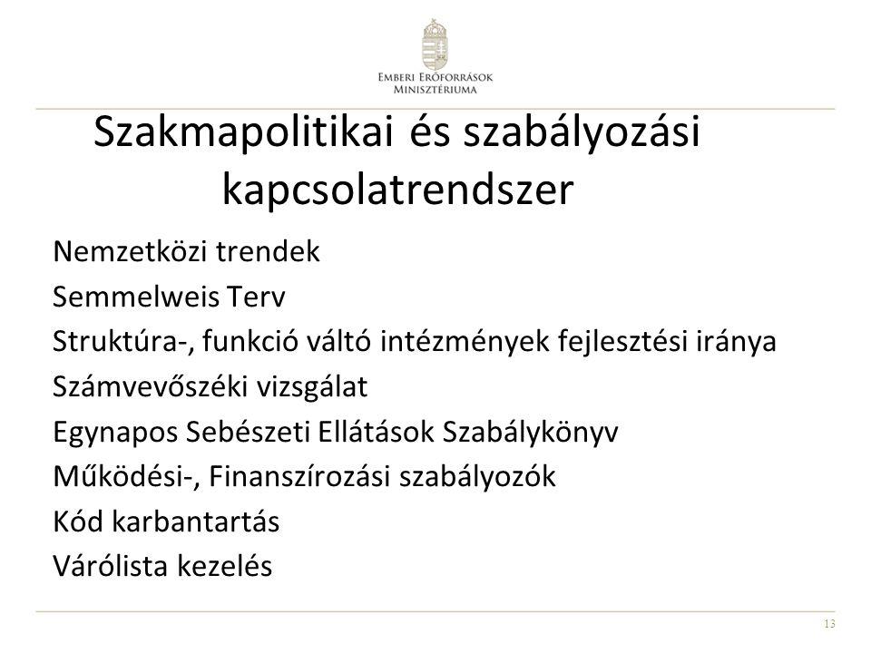13 Szakmapolitikai és szabályozási kapcsolatrendszer Nemzetközi trendek Semmelweis Terv Struktúra-, funkció váltó intézmények fejlesztési iránya Számv