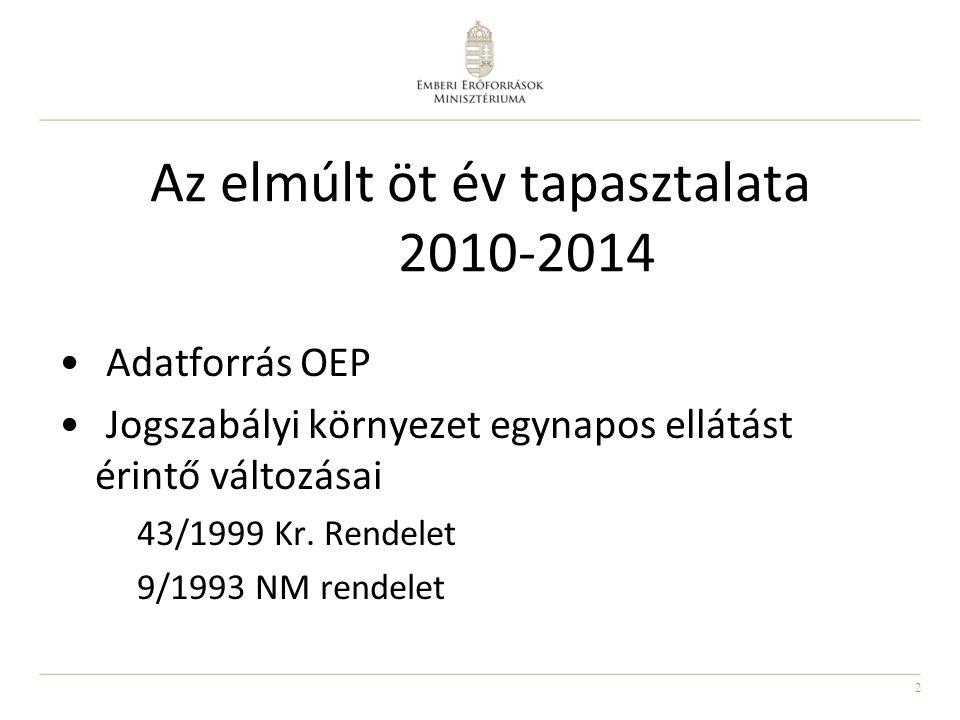 2 Az elmúlt öt év tapasztalata 2010-2014 Adatforrás OEP Jogszabályi környezet egynapos ellátást érintő változásai 43/1999 Kr. Rendelet 9/1993 NM rende