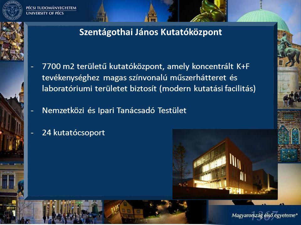 Szentágothai János Kutatóközpont -7700 m2 területű kutatóközpont, amely koncentrált K+F tevékenységhez magas színvonalú műszerhátteret és laboratóriumi területet biztosít (modern kutatási facilitás) -Nemzetközi és Ipari Tanácsadó Testület -24 kutatócsoport