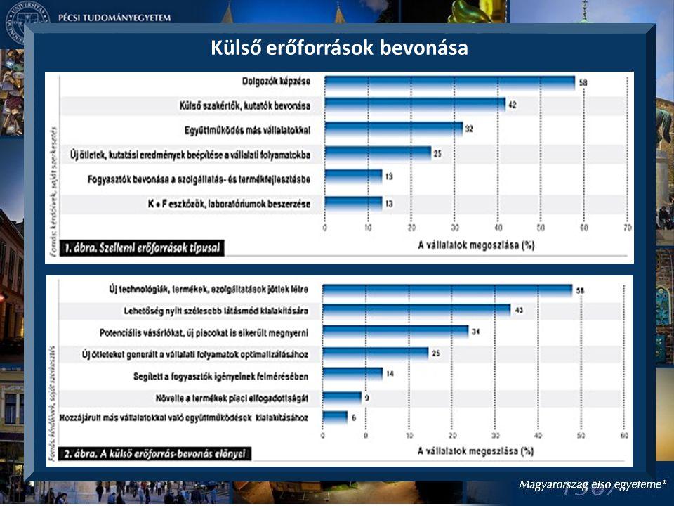 Felsőoktatási intézménnyel való kapcsolat -82% - van élő felsőoktatási kapcsolata