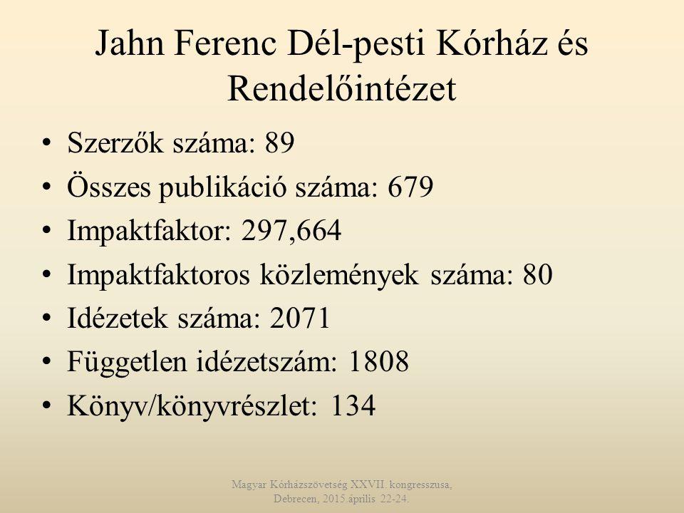 Jahn Ferenc Dél-pesti Kórház és Rendelőintézet Szerzők száma: 89 Összes publikáció száma: 679 Impaktfaktor: 297,664 Impaktfaktoros közlemények száma: 80 Idézetek száma: 2071 Független idézetszám: 1808 Könyv/könyvrészlet: 134 Magyar Kórházszövetség XXVII.