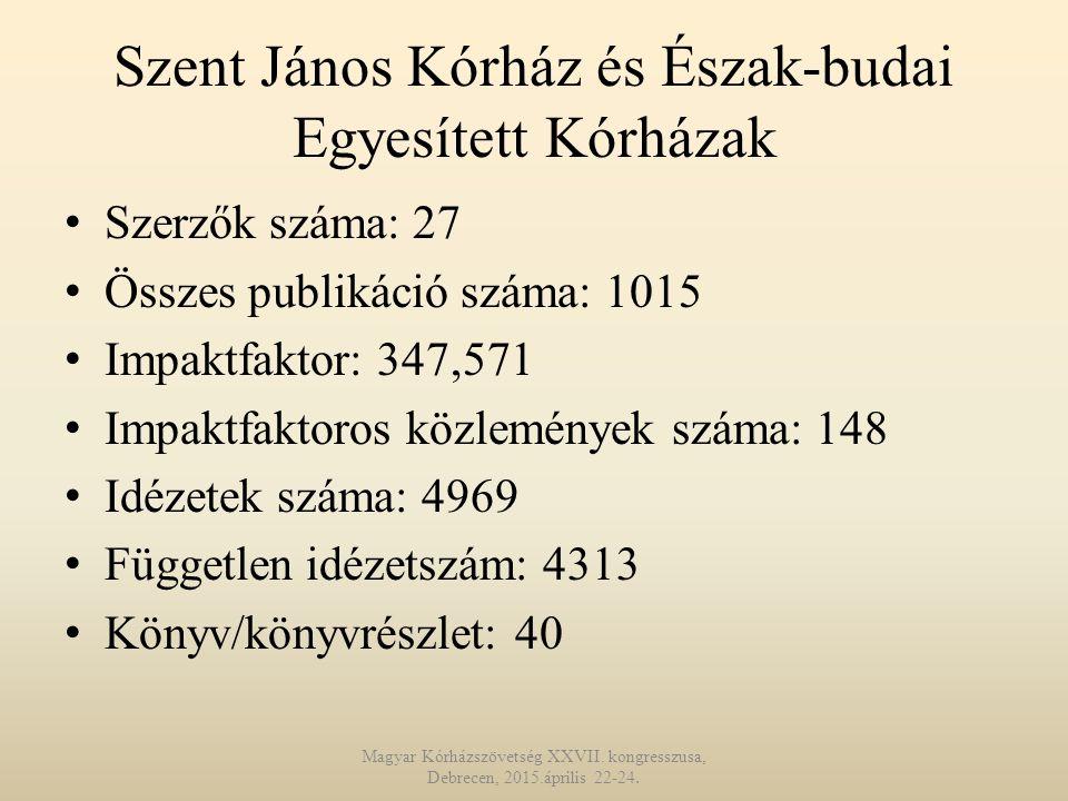 Szent János Kórház és Észak-budai Egyesített Kórházak Szerzők száma: 27 Összes publikáció száma: 1015 Impaktfaktor: 347,571 Impaktfaktoros közlemények száma: 148 Idézetek száma: 4969 Független idézetszám: 4313 Könyv/könyvrészlet: 40 Magyar Kórházszövetség XXVII.