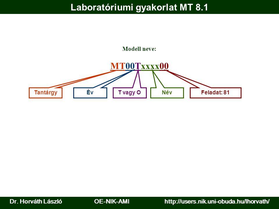 Dr. Horváth László OE-NIK-AMI http://users.nik.uni-obuda.hu/lhorvath/ Laboratóriumi gyakorlat MT 8.1 Modell neve: MT00Txxxx00 Tantárgy Év T vagy O Név