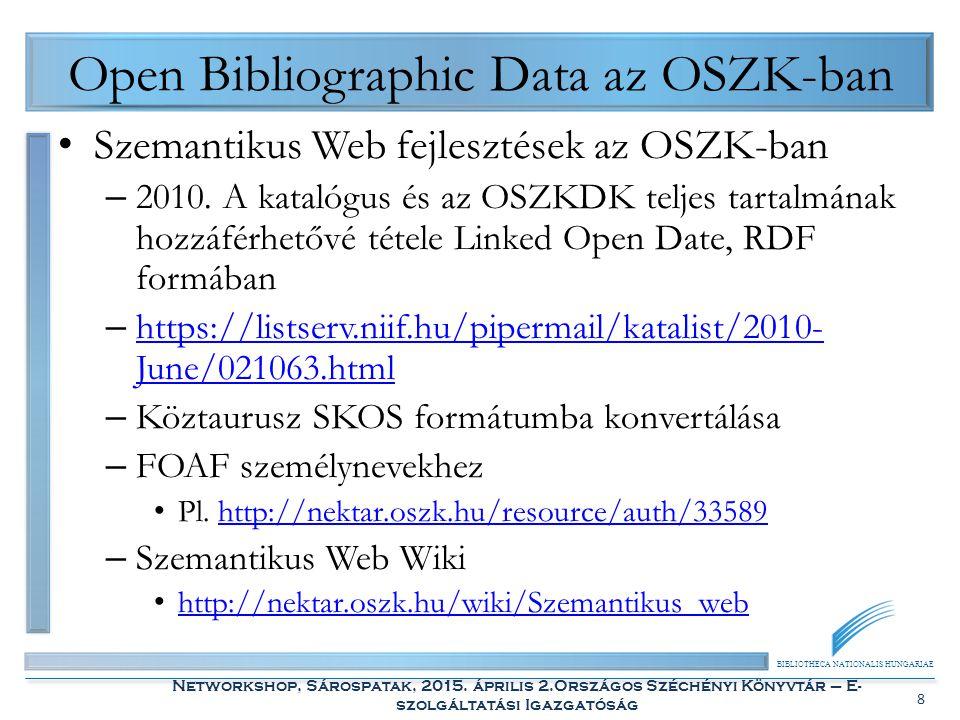 BIBLIOTHECA NATIONALIS HUNGARIAE Networkshop, Sárospatak, 2015.