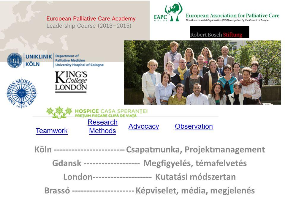 Teamwork Research Methods AdvocacyObservation Köln ------------------------ Csapatmunka, Projektmanagement Gdansk ------------------- Megfigyelés, tém