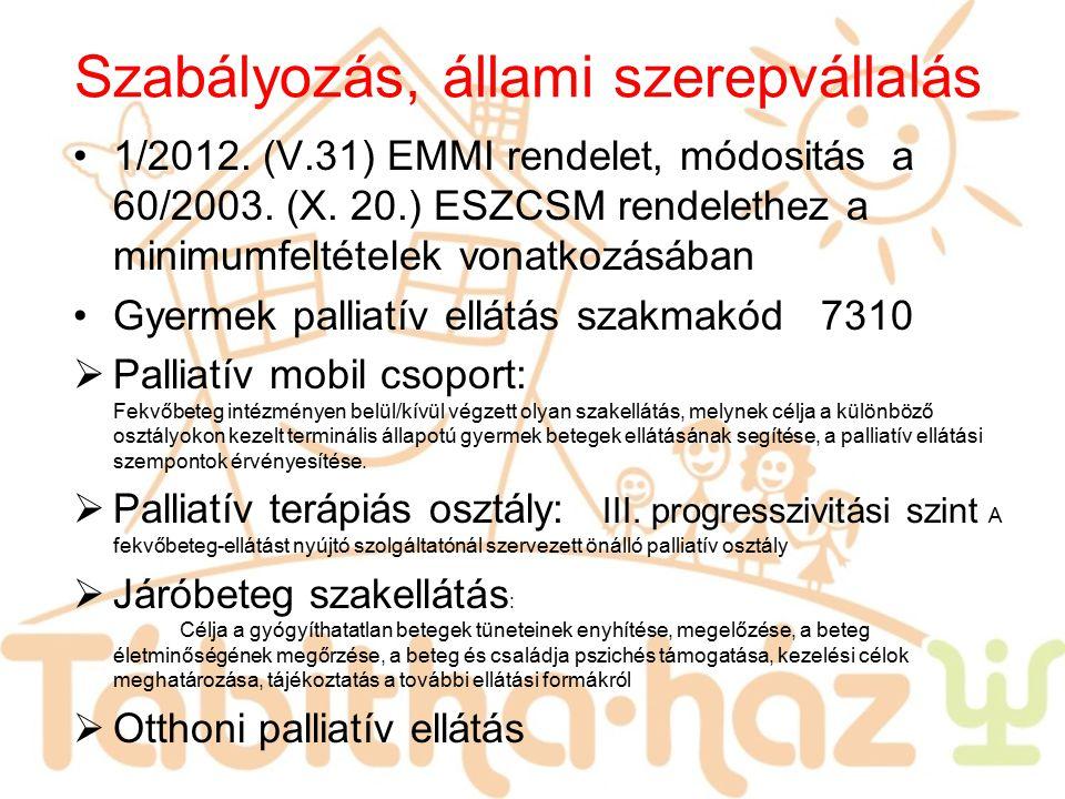 Szabályozás, állami szerepvállalás 1/2012. (V.31) EMMI rendelet, módositás a 60/2003. (X. 20.) ESZCSM rendelethez a minimumfeltételek vonatkozásában G