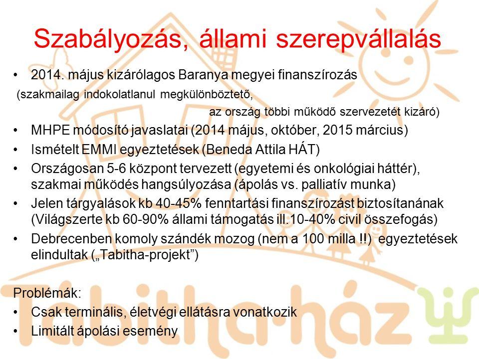 Szabályozás, állami szerepvállalás 2014. május kizárólagos Baranya megyei finanszírozás (szakmailag indokolatlanul megkülönböztető, az ország többi mű