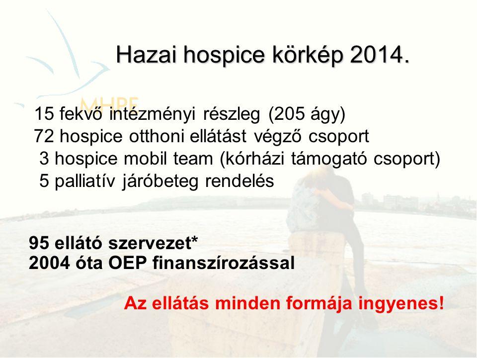 15 fekvő intézményi részleg (205 ágy) 72 hospice otthoni ellátást végző csoport 3 hospice mobil team (kórházi támogató csoport) 5 palliatív járóbeteg