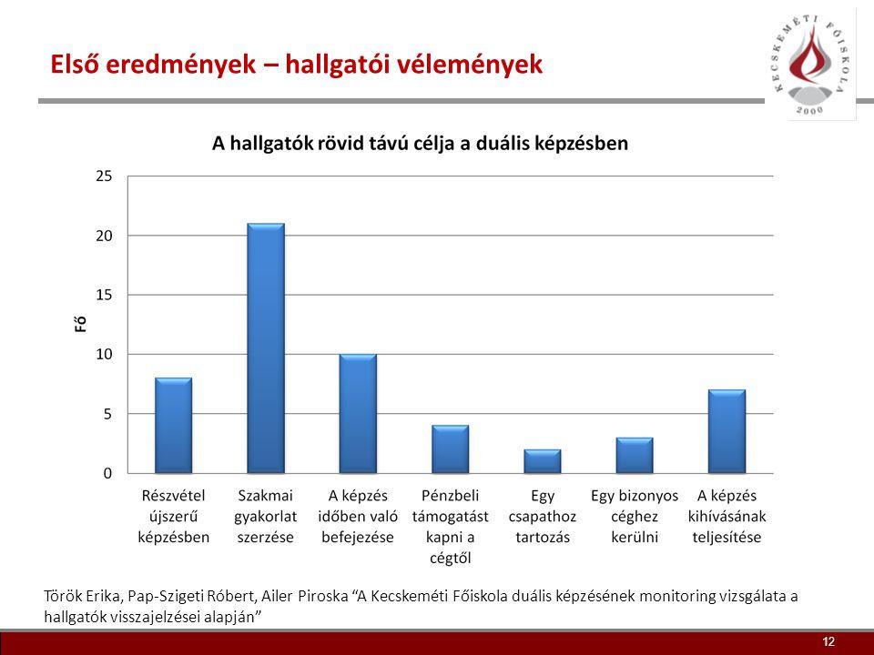 13 Első eredmények – hallgatói vélemények 13 Török Erika, Pap-Szigeti Róbert, Ailer Piroska A Kecskeméti Főiskola duális képzésének monitoring vizsgálata a hallgatók visszajelzései alapján