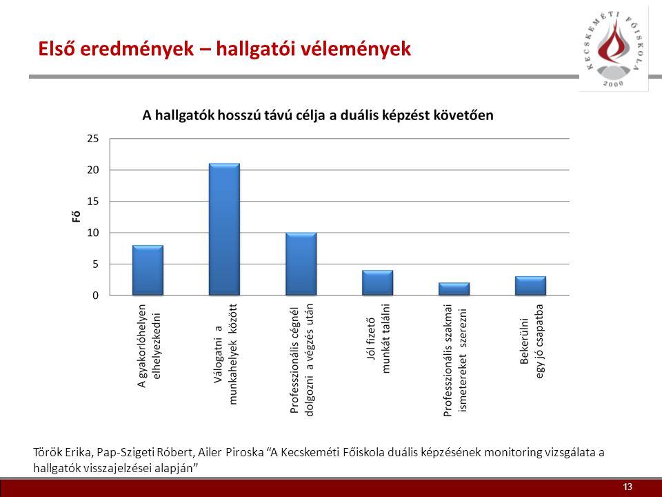 14 Első eredmények – hallgatói vélemények 14 Török Erika, Pap-Szigeti Róbert, Ailer Piroska A Kecskeméti Főiskola duális képzésének monitoring vizsgálata a hallgatók visszajelzései alapján