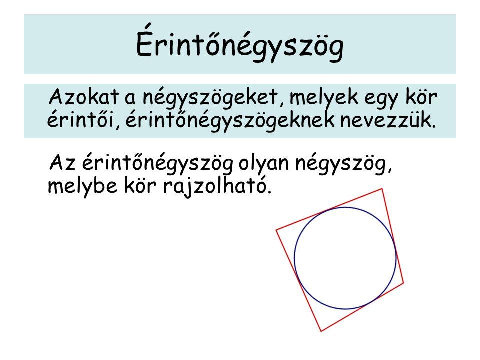 Érintőnégyszög Azokat a négyszögeket, melyek egy kör érintői, érintőnégyszögeknek nevezzük. Az érintőnégyszög olyan négyszög, melybe kör rajzolható.