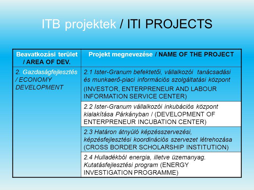 Beavatkozási terület / AREA OF DEV. Projekt megnevezése / NAME OF THE PROJECT 2. Gazdaságfejlesztés / ECONOMY DEVELOPMENT 2.1 Ister-Granum befektetői,
