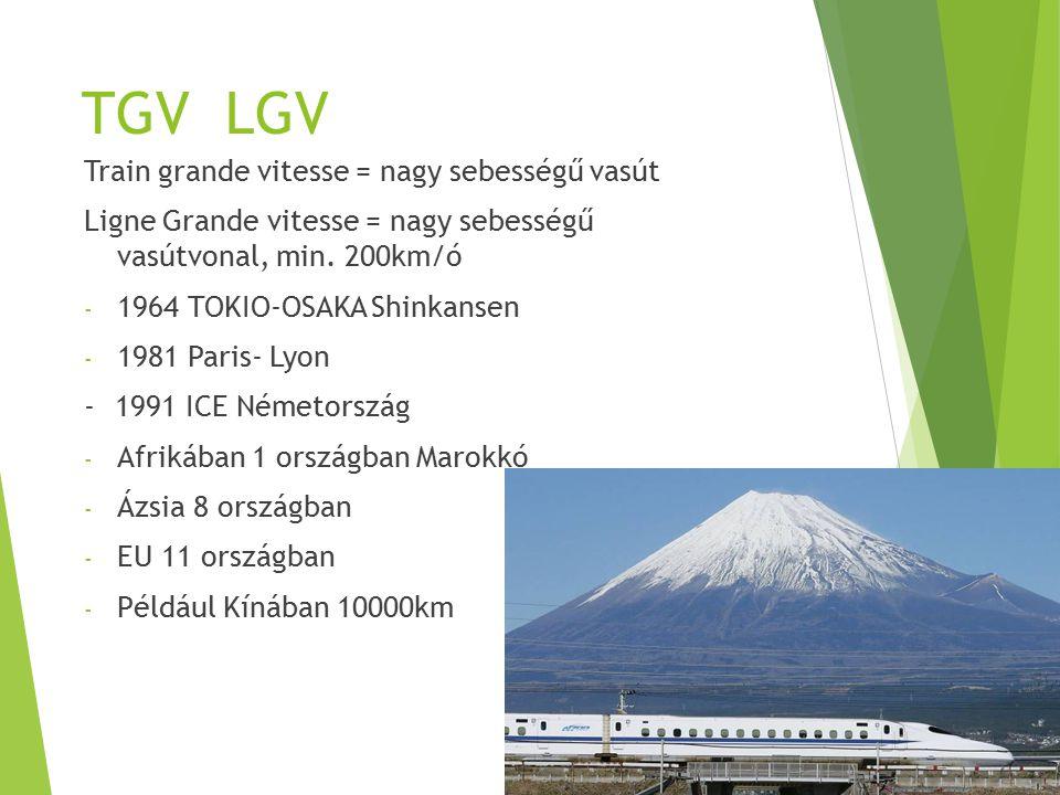 TGV LGV Train grande vitesse = nagy sebességű vasút Ligne Grande vitesse = nagy sebességű vasútvonal, min. 200km/ó - 1964 TOKIO-OSAKA Shinkansen - 198